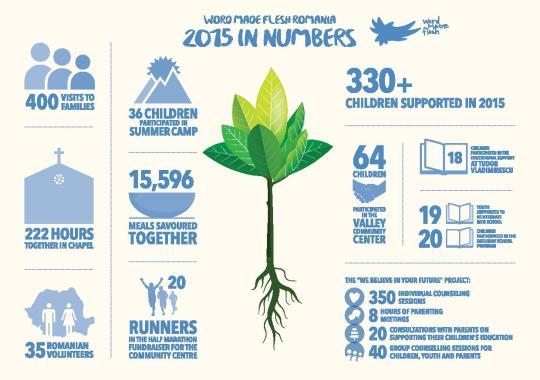 infographics 2015.jpg
